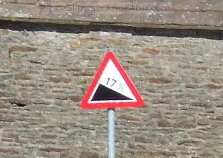 17% gradient sign